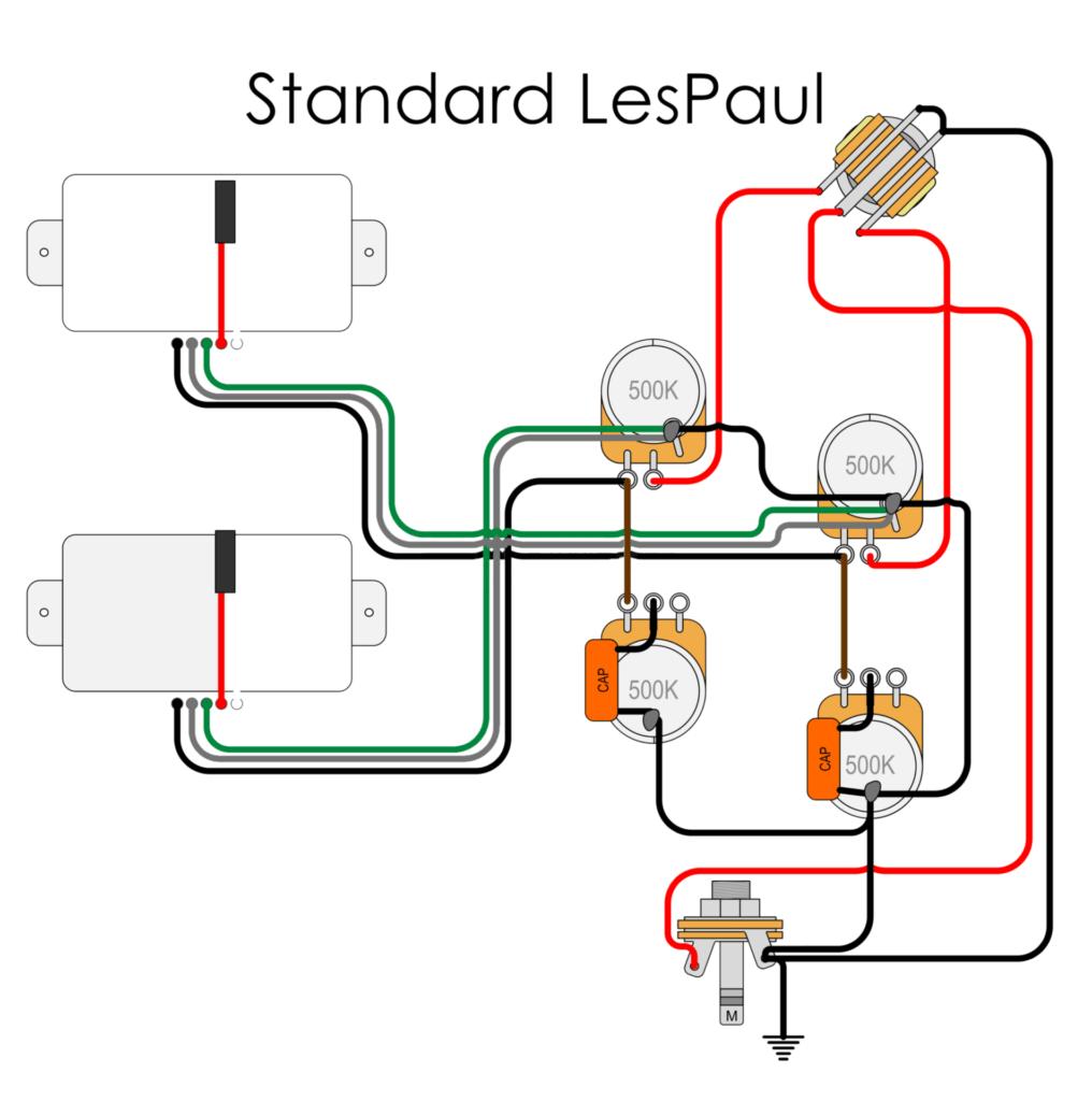 standard Les Paul wiring diagram
