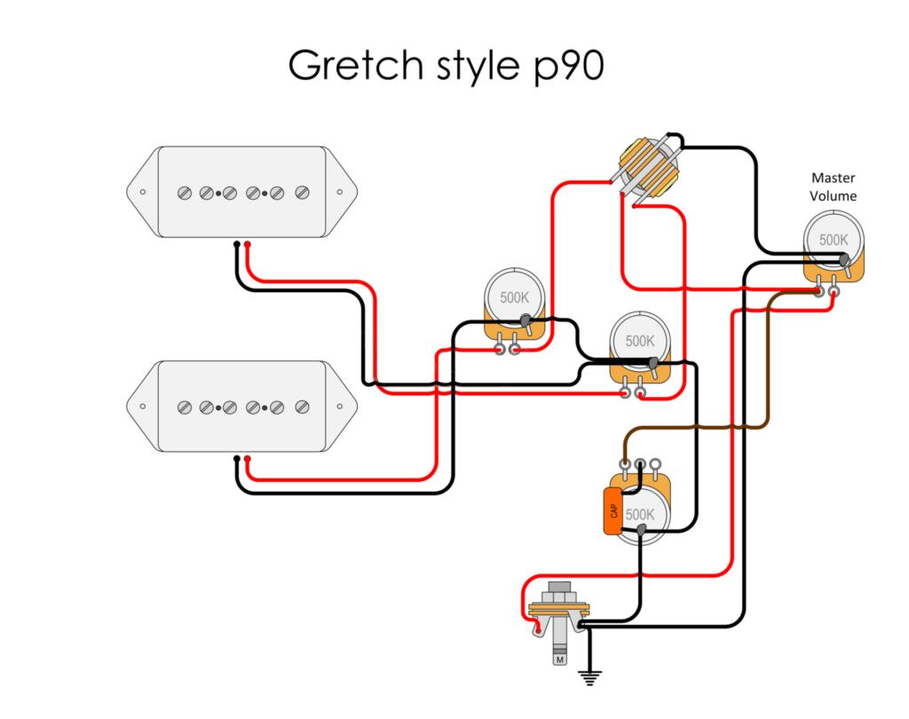 Gretsch w-P90 wiring diagram