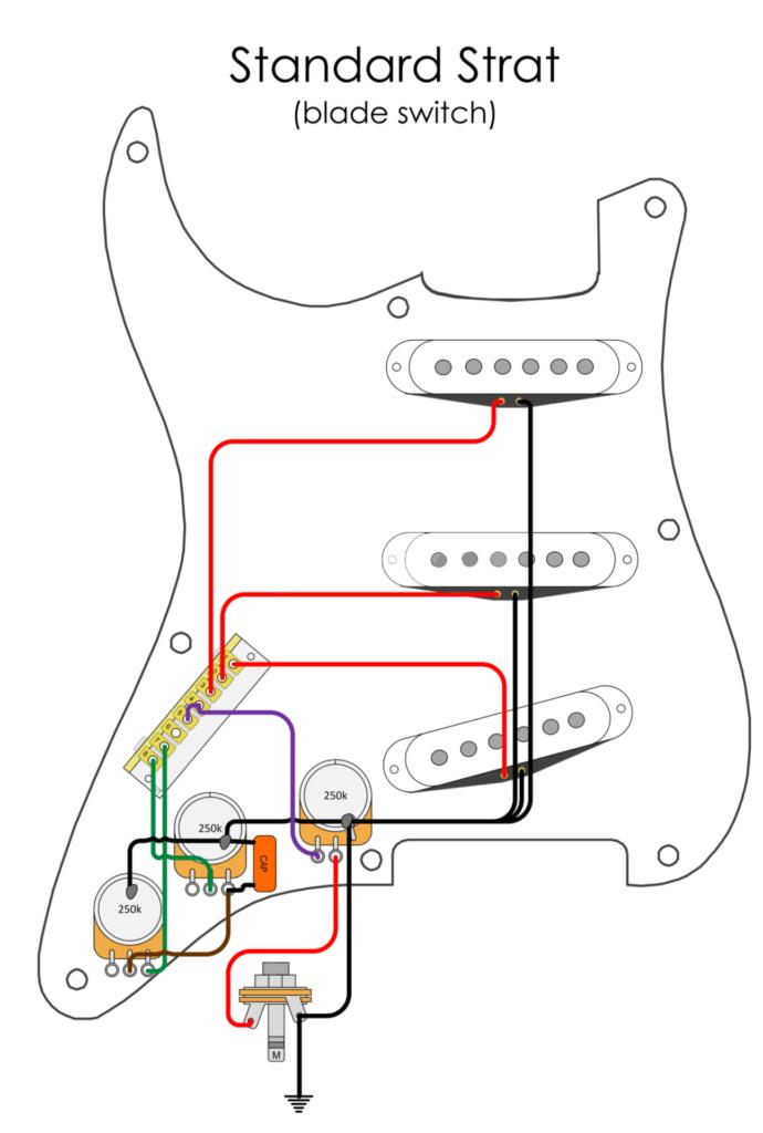 Strat w-blade switch wiring diagram