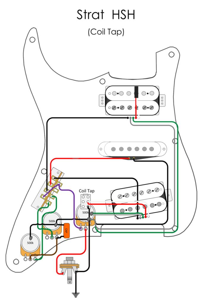 Strat HSH w-coil tap wiring diagram