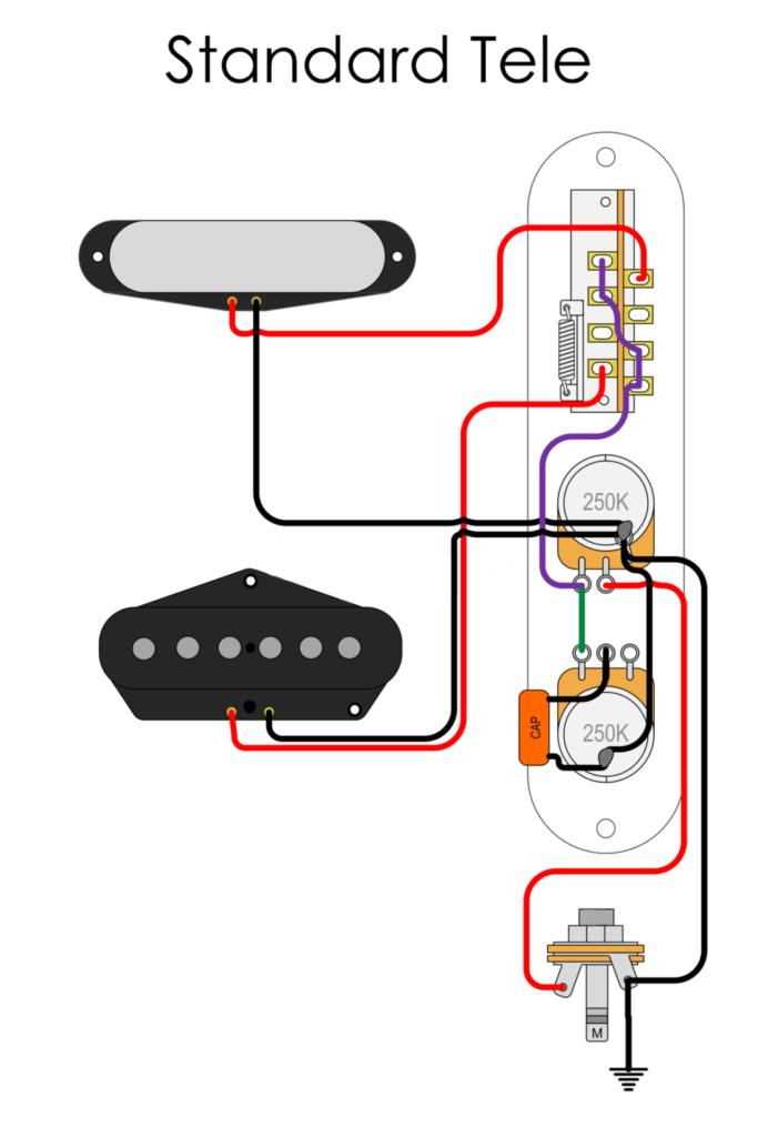 Tele standard wiring diagram