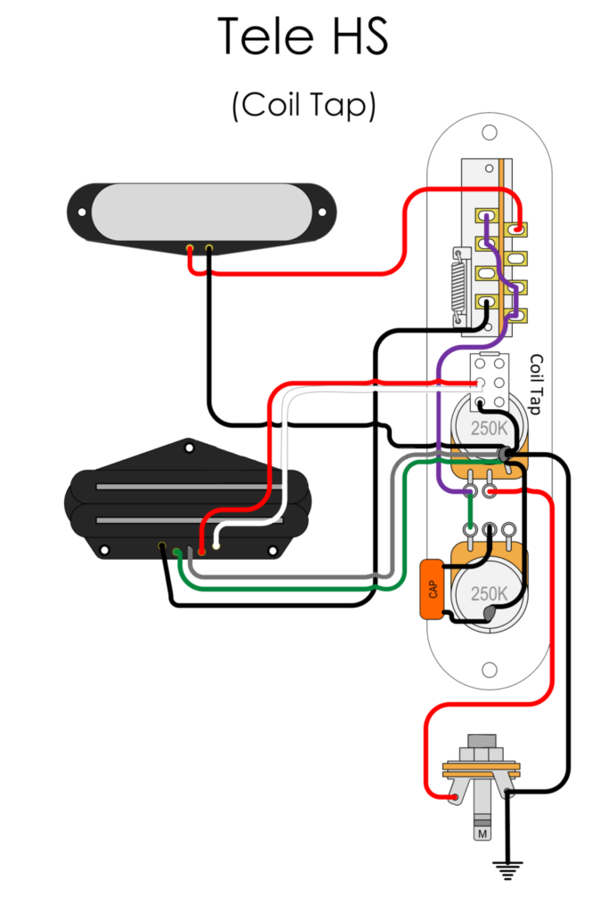 Tele HS w-coil tap wiring diagram